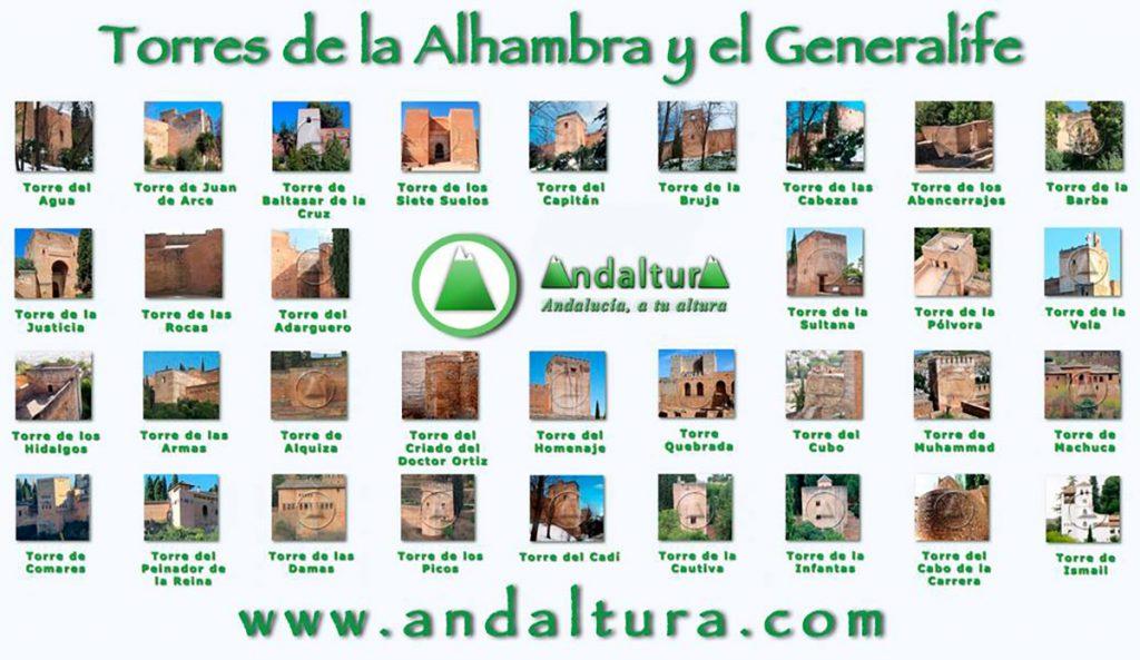 La información más actual sobre las Torres de la Alhambra